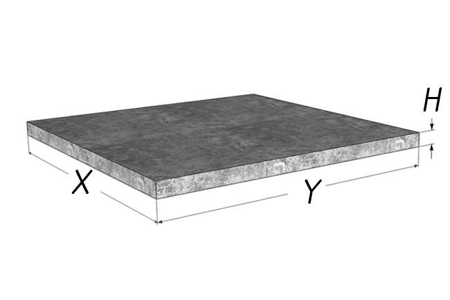 рассчитать стоимость плитного фундамента